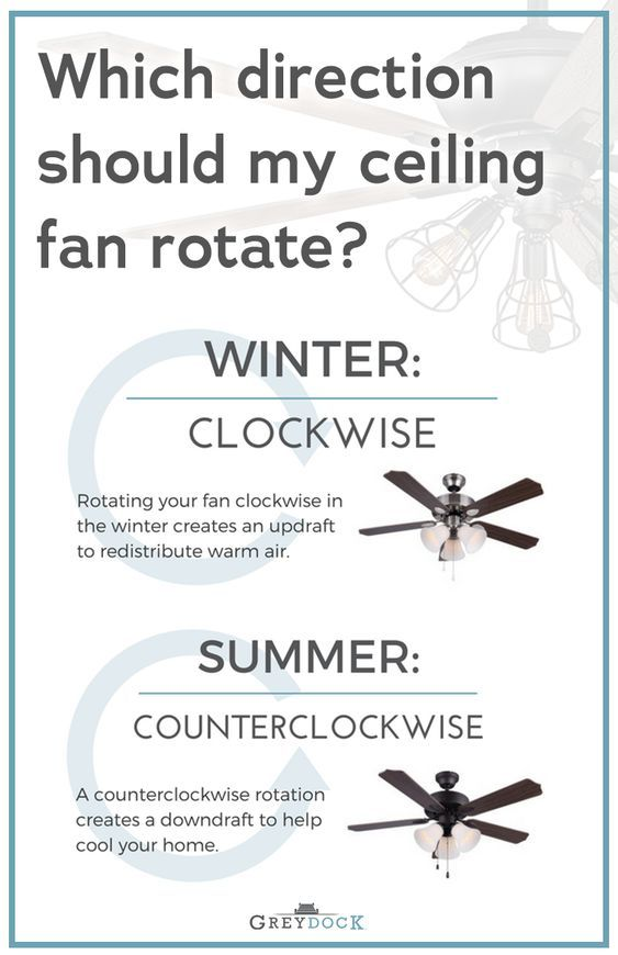 which direction should my ceiling fan rotate useful life hacks simple household cleaning tips arlec black