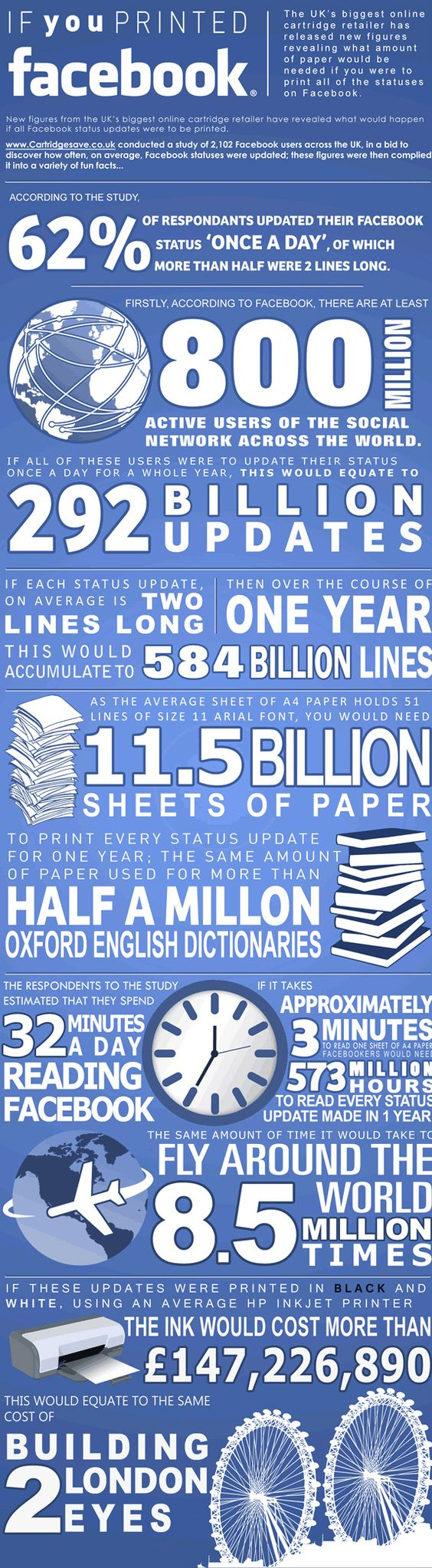 #faceook #infographic Want to Print Facebook? Better Get 11.5 Billion Sheets of Paper