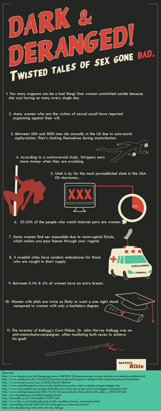 Weird Facts About Sex 108