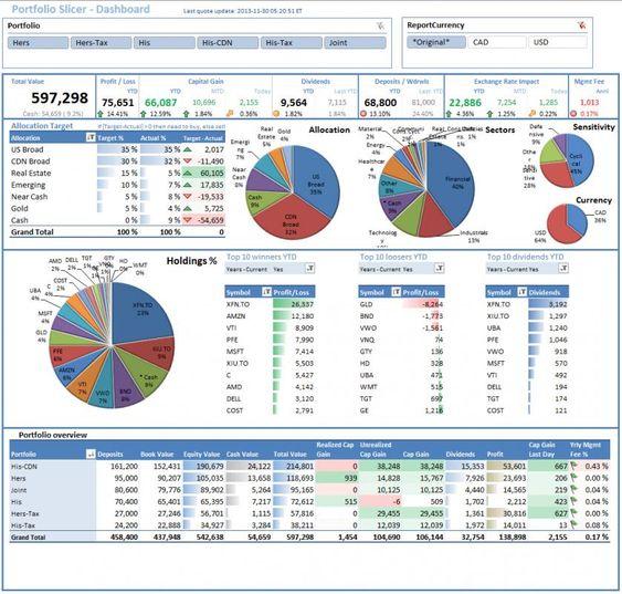 The Best Free Stock Portfolio Tracking Spreadsheet Pinterest