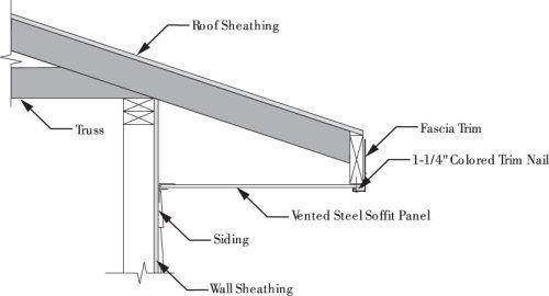 Installing Soffit And Fascia Fascia Board Roof Soffits Fascia