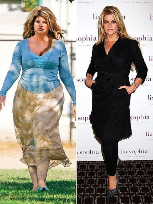 Vor und nach Gewichtsverlust berühmte Latinos