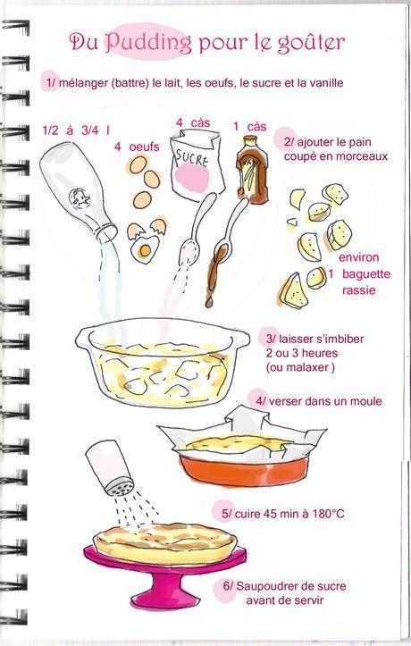 Tambouille» pudding