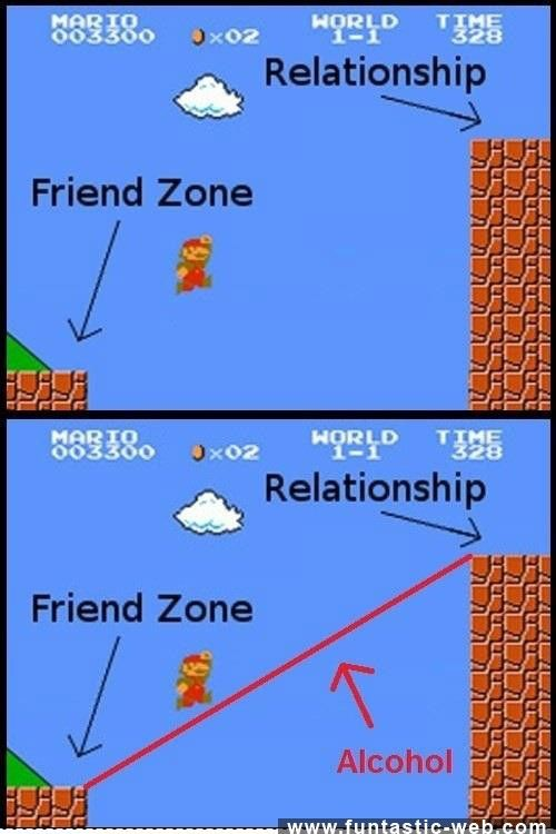 The relation between friend zone and relationship