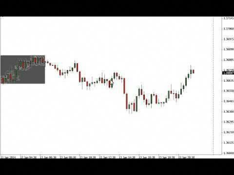 Trading Systems Forex Signals Summary Video Using Our Powerful
