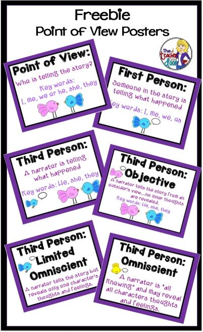 Freebie Set Of 6 Posters For Point Of View Using