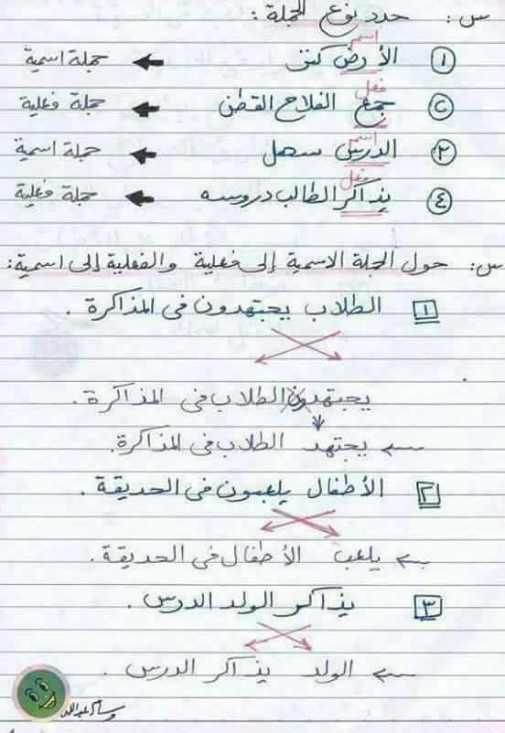 إضغط على الصورة لعرضها بحجمها الكامل Learning Arabic Arabic Language Arabic Alphabet For Kids