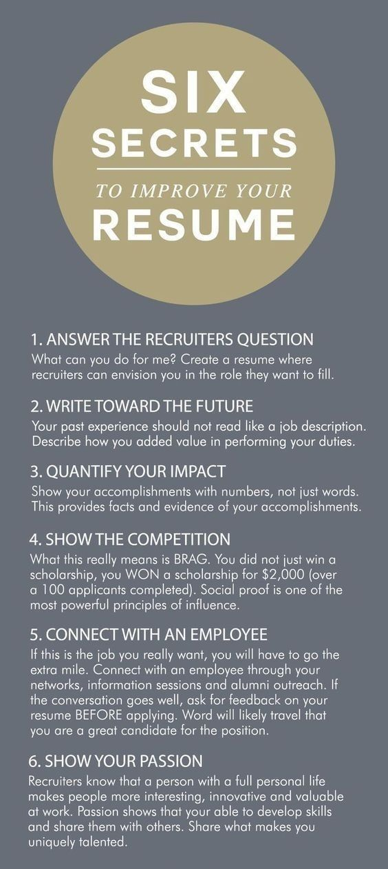 10 Things You Must Write In Your Resume Resume Writing Resume Tips