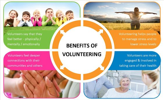 what is volunteering essay