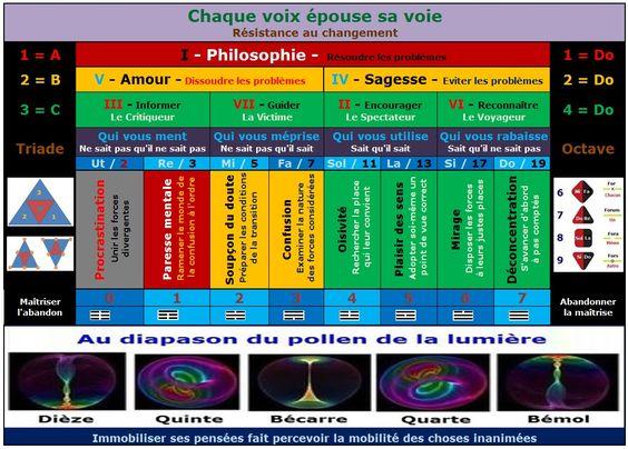 Hermétisme - Page 4 7986754db8e77332b7e27600e54acea7