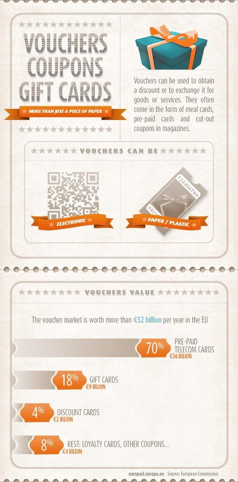 How to make issuing vouchers less taxingeuroparl – How to Make Vouchers