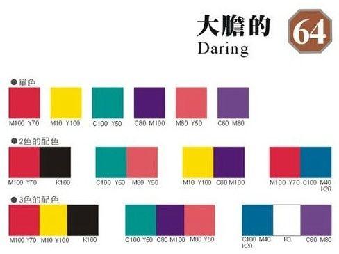 如何学习色彩设计搭配? - 装修 - 知乎