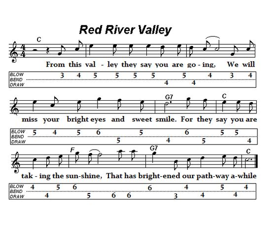 Harmonica harmonica tabs the river : Pinterest • The world's catalog of ideas