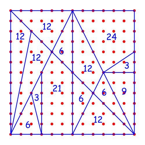 Стомахион, каждая часть выражена целым числом, деталей 14