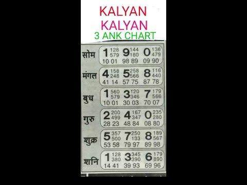 And Chart Kalyan Chart 2020 Small Size 23 9 Kb Picture In 2020