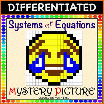 This Systems of Equations Differentiated Mystery Picture Color Activity is a fun worksheet that unlocks a secret picture once students complete the problems! Every correct answer provides a clue to color the grid and reveal a mystery image. There are 22 problems and 25 clues, so students must solve ALL problems to determine which clues are the correct clues :) (I also designed the problems so that students couldn't easily figure out the answer by only finding 1 of the 2 coordinates…