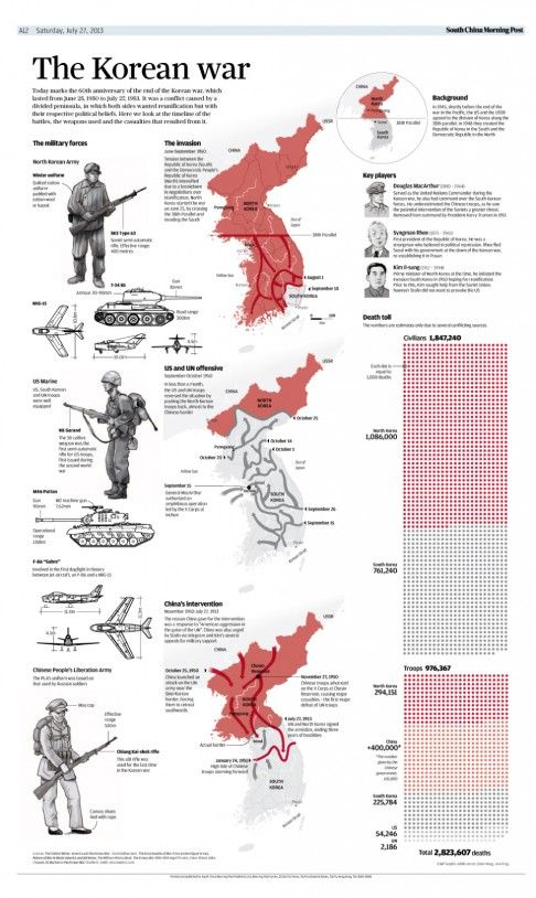 Today marks the 60th anniversary of the end of the Korean war, which lasted from June 25, 1950 to July 27, 1953. It was a conflict caused by a divided peninsula, in which both sides wanted reunification but with their respective political beliefs....