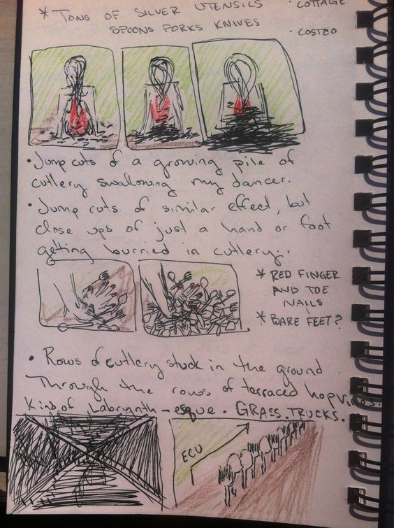 page 1 of 4 preliminary story board sketches and notes