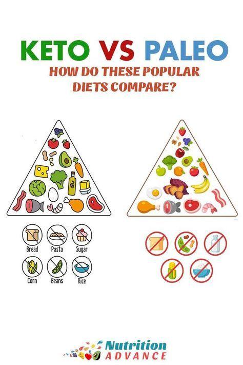 menus semanales dieta cetosisgenica
