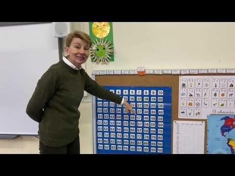 Tutorial 19 Tabla Del 100 Sumas Y Restas Sin Llevadas Youtube Actividades De Aprendizaje Preescolares Videos Matematicas Actividades De Aprendizaje