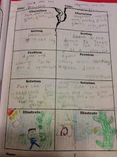 Fractured fairy tales graphic organizer