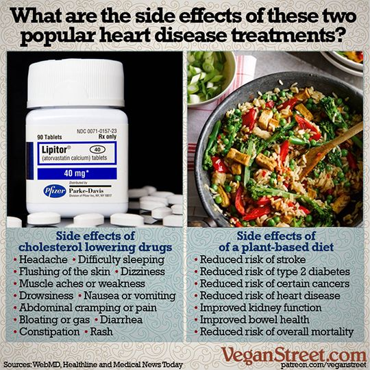 Plant based diet side effects