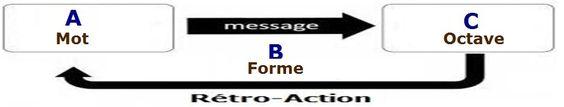 Hermétisme - Page 5 79c1c0f74e9165c5a9d3c8839af18996