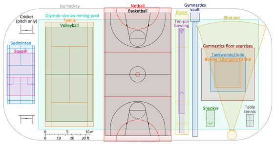 Comparison Of Sport Playing Areas Plan Example ConceptdrawCom