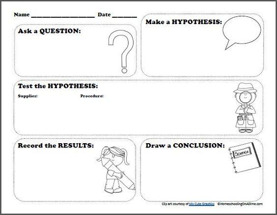 Free Scientific Method Worksheet For Kids Frugal
