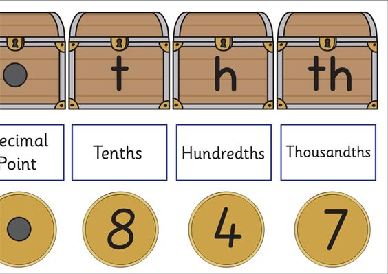 Teacher's Pet Displays » Pirate Place Value Display Banner » FREE ...