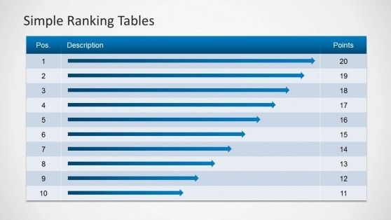 Simple Ranking Tables Template For Powerpoint Table Template Powerpoint Templates Powerpoint Design
