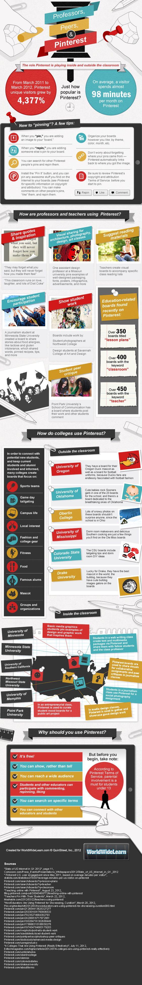 Professors, Peers, & #Pinterest - #infographic #education
