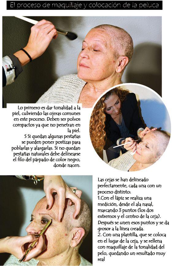 Orientación para las personas que están pasando un el proceso de quimioterapia.
