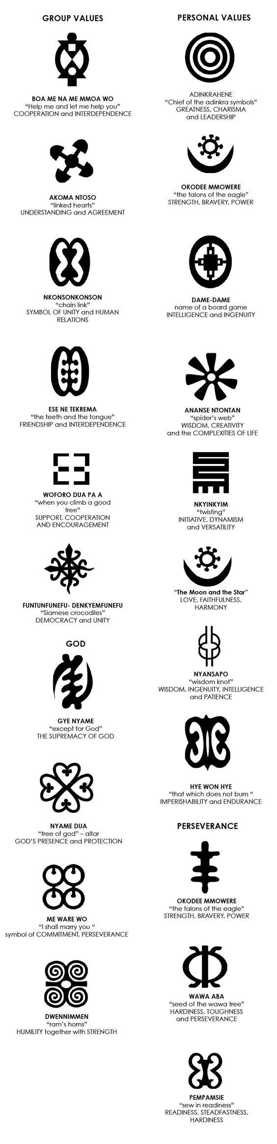 Tabono african symbol for strength confidence persistence tabono african symbol for strength confidence persistence tattoo me pinterest symbols confidence and strength biocorpaavc