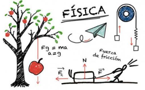 Resultado de imagen de dibujos de fisica animados | Portadas de fisica, Portadas para fisica, Portadas de matematicas