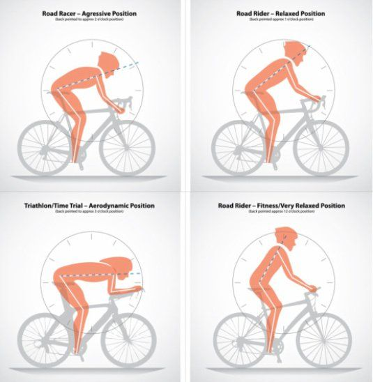 Bike Fit How To Set Your Bike Seat Height Cycling Bicycling