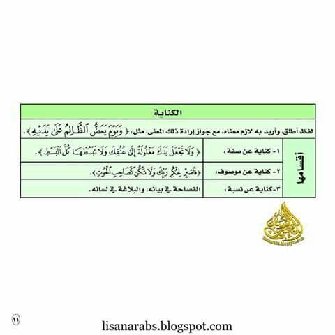 Pin By Abditch219 On اللغة العربية Inbox