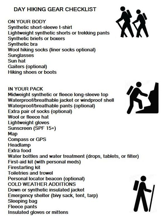 Day hiking gear checklist.