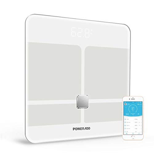 Pin On Smart Home Devices