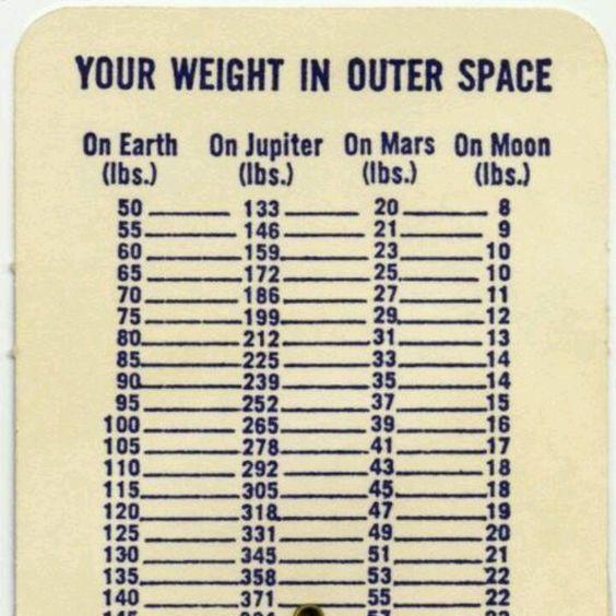 spacecraft weight - photo #29