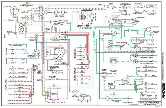 16 British Car Wiring Diagram Joke Ceiling Fan Wiring Ceiling Fan Switch Ceiling Fan Bathroom