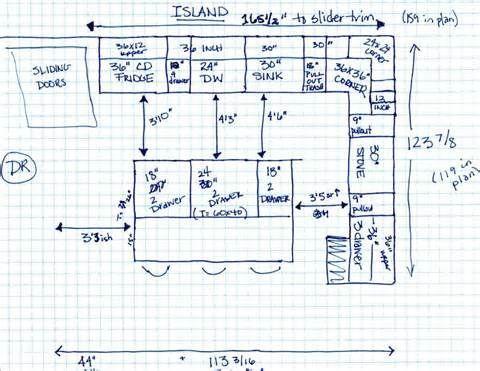 20+ Popular Kitchen Layout Design Ideas | Google Images, Kitchens And Google