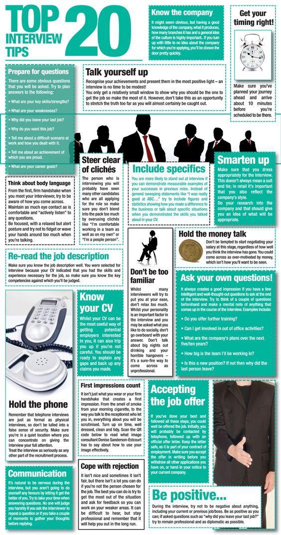 Pin By Hired Design Studio On Job Interview Tips   Pinterest   Job  Interviews