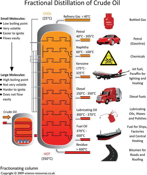 7a2aaad1cf8b147709c2a52f8df975ad fractional distillation crude oil nirvana bleach wiring diagrams wiring diagrams nirvana heat pump wiring diagram at readyjetset.co