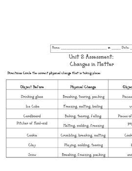 assessment physical change and keys on pinterest. Black Bedroom Furniture Sets. Home Design Ideas