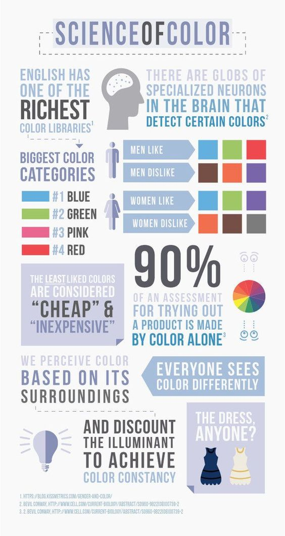 Psychology : 13 Ways To Choose A Paint Color That Youll Actually Like |  Psychology infographics | Pinterest | Psychology and Infographics
