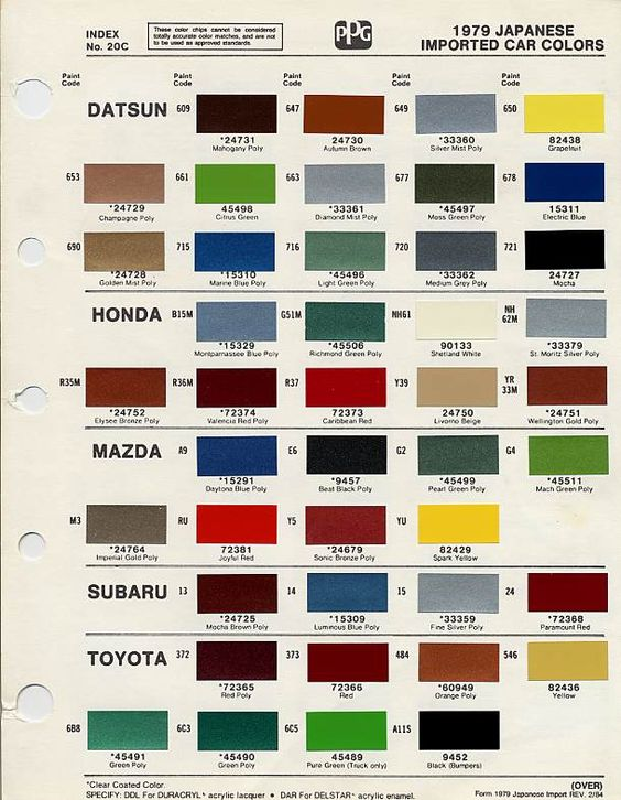 auto paint codes | Paint Codes | Auto paint colors | Codes ...