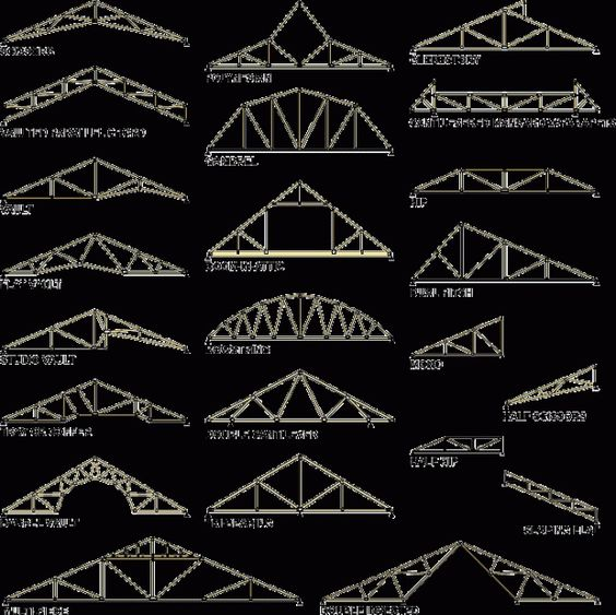 The Fabulous Web Roof Truss Design Roofing Roof Trusses