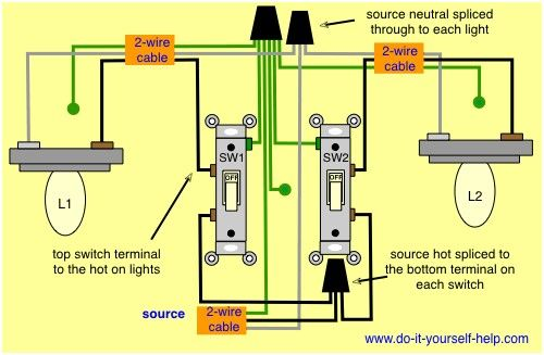 wiring diagram 3 way with 2 lights home remodeling pinterest New Home Wiring Diagram household wiring light