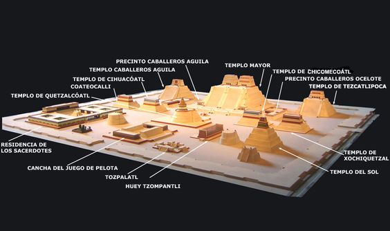 TENOCHTITLAN, CENTRO CEREMONIAL DEL TEMPLO MAYOR EN 1519